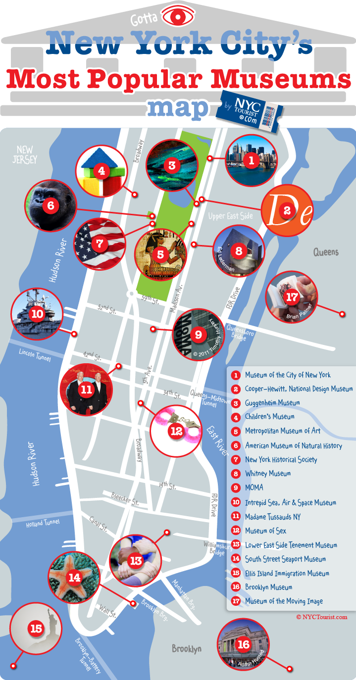 THEMED MAPS Carmen Rodr guez Pe amar a – New York City Tourist Map